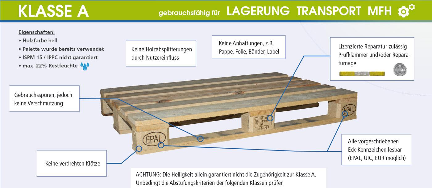 Palettenwelt Brekner